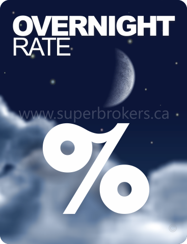 target for overnight rate The bank of canada held its overnight rate at 125 canada interest rate 1990 the bank of canada today maintained its target for the overnight rate at 1 1.