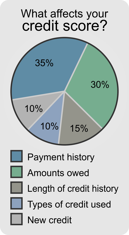 Fcac mortgage calculator